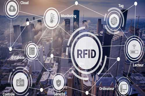 آر اف آی دی rfid چیست